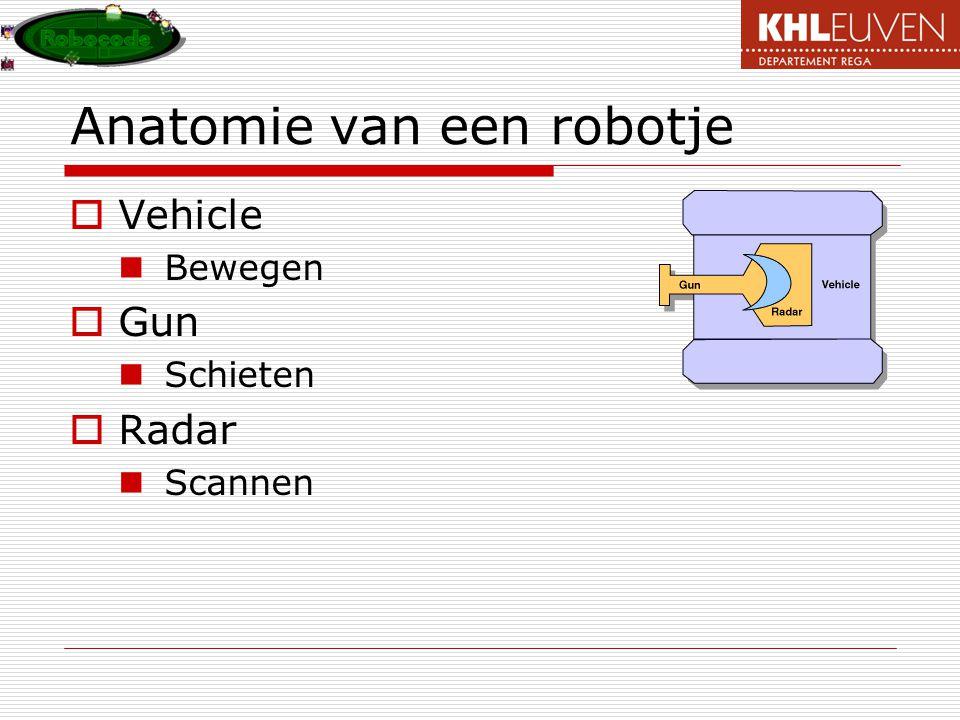 Anatomie van een robotje  Vehicle Bewegen  Gun Schieten  Radar Scannen