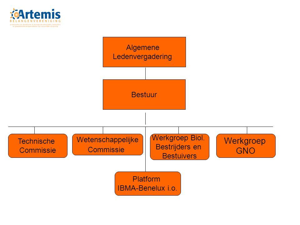 Indeling Biologische Bestrijders (volgens REBECA) 1.Macro-organismen 2.Micro-organismen 3.Feromonen en semiochemicalien 4.Plantenextracten Categorie 1 valt onder de Flora en Faunawet (Directie Regelingen) Categorie 2, 3 en (4) onder de Gewasbeschermingsmiddelenwet (Ctgb)