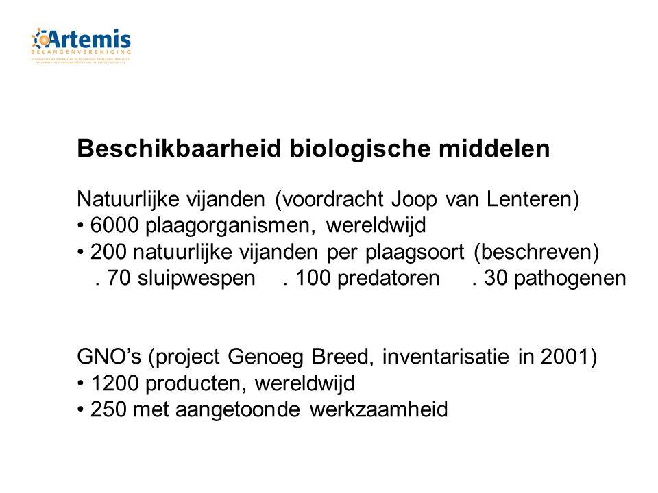 Beschikbaarheid biologische middelen Natuurlijke vijanden (voordracht Joop van Lenteren) 6000 plaagorganismen, wereldwijd 200 natuurlijke vijanden per plaagsoort (beschreven).