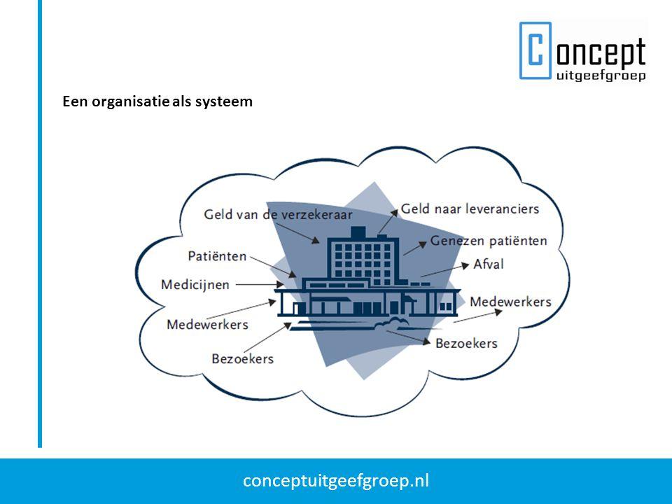 conceptuitgeefgroep.nl Een organisatie als systeem