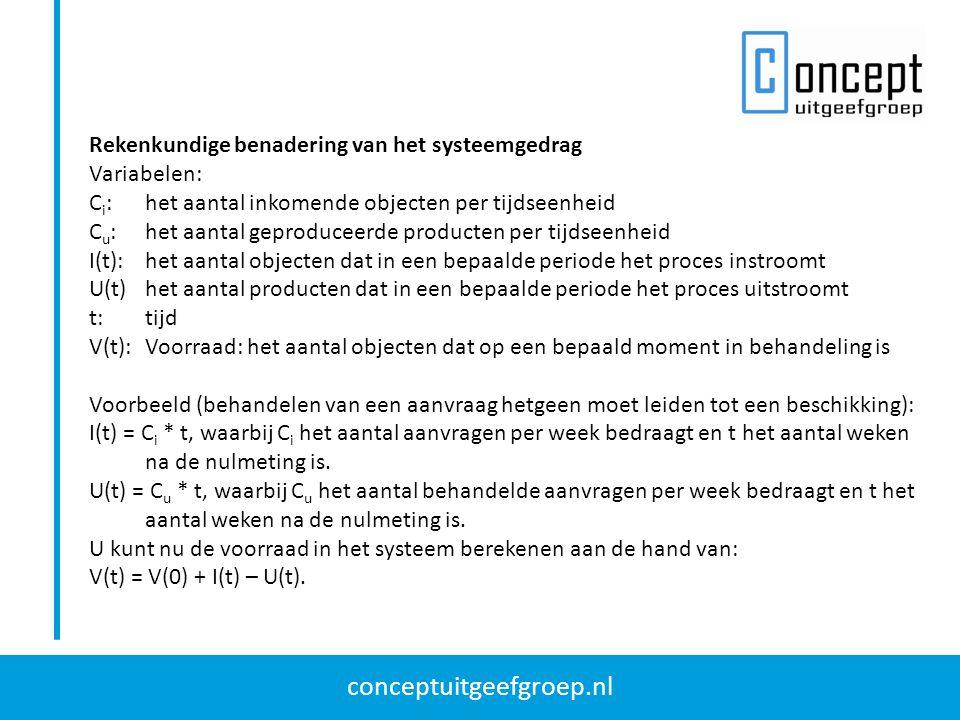 conceptuitgeefgroep.nl Rekenkundige benadering van het systeemgedrag Variabelen: C i :het aantal inkomende objecten per tijdseenheid C u :het aantal g