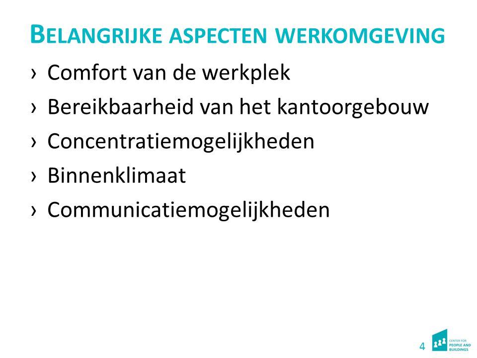 4 B ELANGRIJKE ASPECTEN WERKOMGEVING ›Comfort van de werkplek ›Bereikbaarheid van het kantoorgebouw ›Concentratiemogelijkheden ›Binnenklimaat ›Communi
