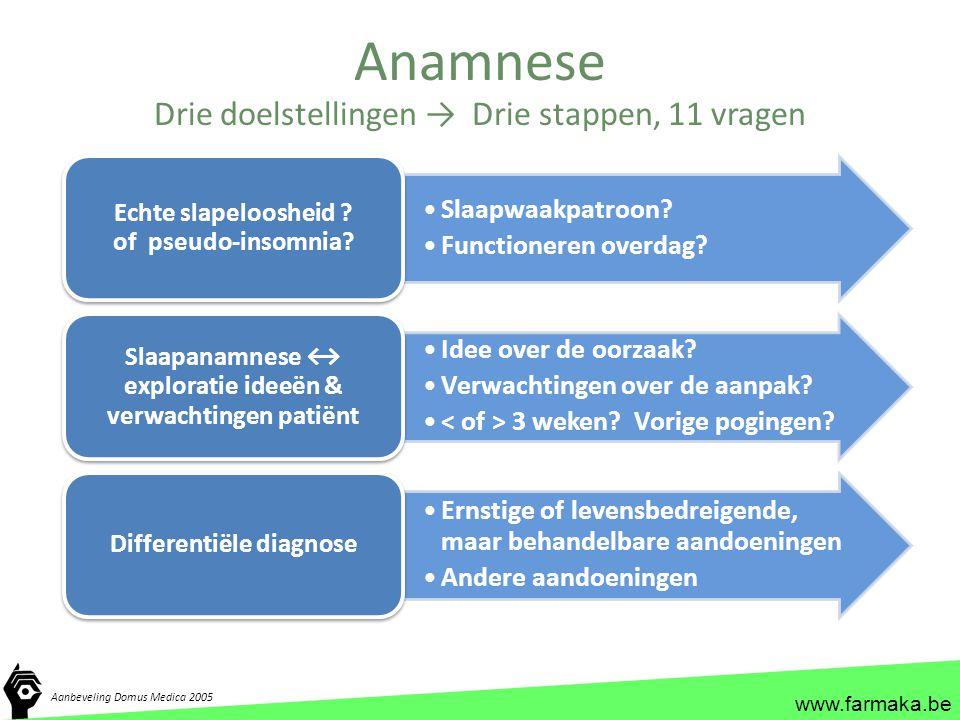 www.farmaka.be Anamnese Aanbeveling Domus Medica 2005 Slaapwaakpatroon? Functioneren overdag? Echte slapeloosheid ? of pseudo-insomnia? Idee over de o