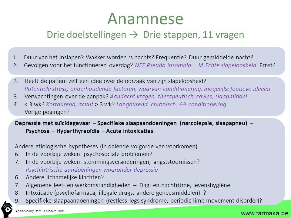www.farmaka.be Anamnese Drie doelstellingen → Drie stappen, 11 vragen 1.Duur van het inslapen? Wakker worden 's nachts? Frequentie? Duur gemiddelde na