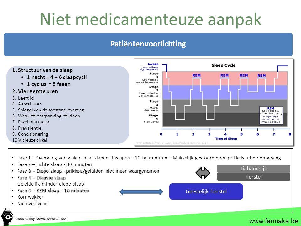 www.farmaka.be Niet medicamenteuze aanpak Patiëntenvoorlichting 1.Structuur van de slaap 1 nacht = 4 – 6 slaapcycli 1 cyclus = 5 fasen 2.Vier eerste u