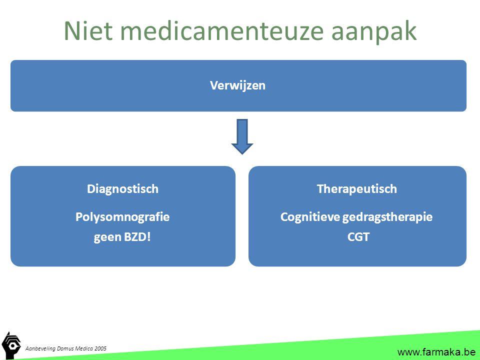 www.farmaka.be Niet medicamenteuze aanpak Verwijzen Diagnostisch Polysomnografie geen BZD! Therapeutisch Cognitieve gedragstherapie CGT Aanbeveling Do