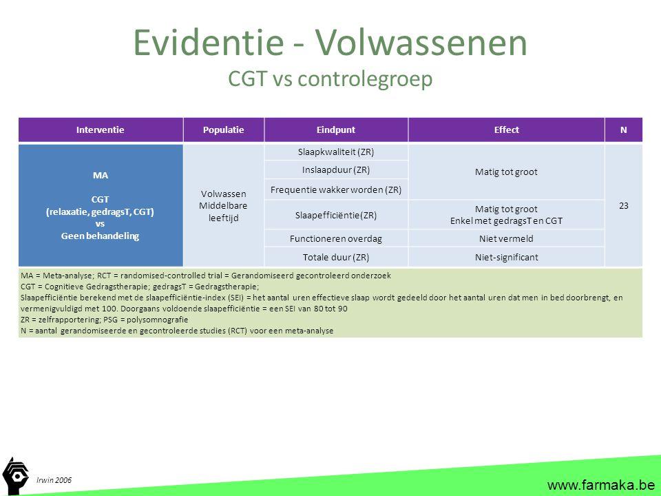 www.farmaka.be Evidentie - Volwassenen Irwin 2006 InterventiePopulatieEindpuntEffectN MA CGT (relaxatie, gedragsT, CGT) vs Geen behandeling Volwassen
