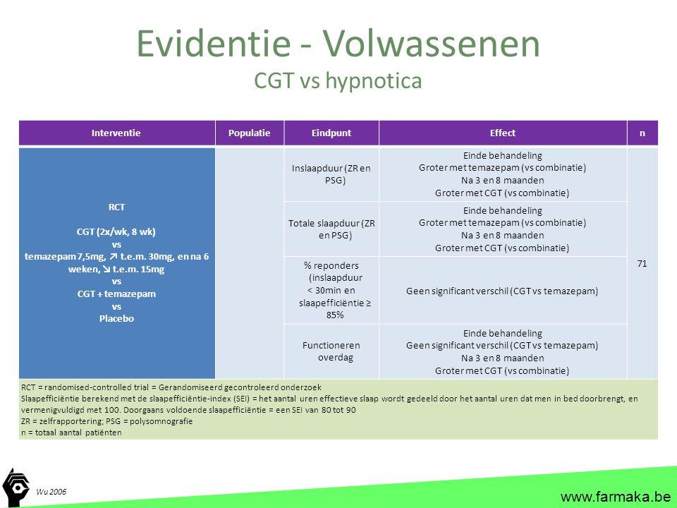 www.farmaka.be Evidentie - Volwassenen Wu 2006 InterventiePopulatieEindpuntEffectn RCT CGT (2x/wk, 8 wk) vs temazepam 7,5mg, ↗ t.e.m. 30mg, en na 6 we