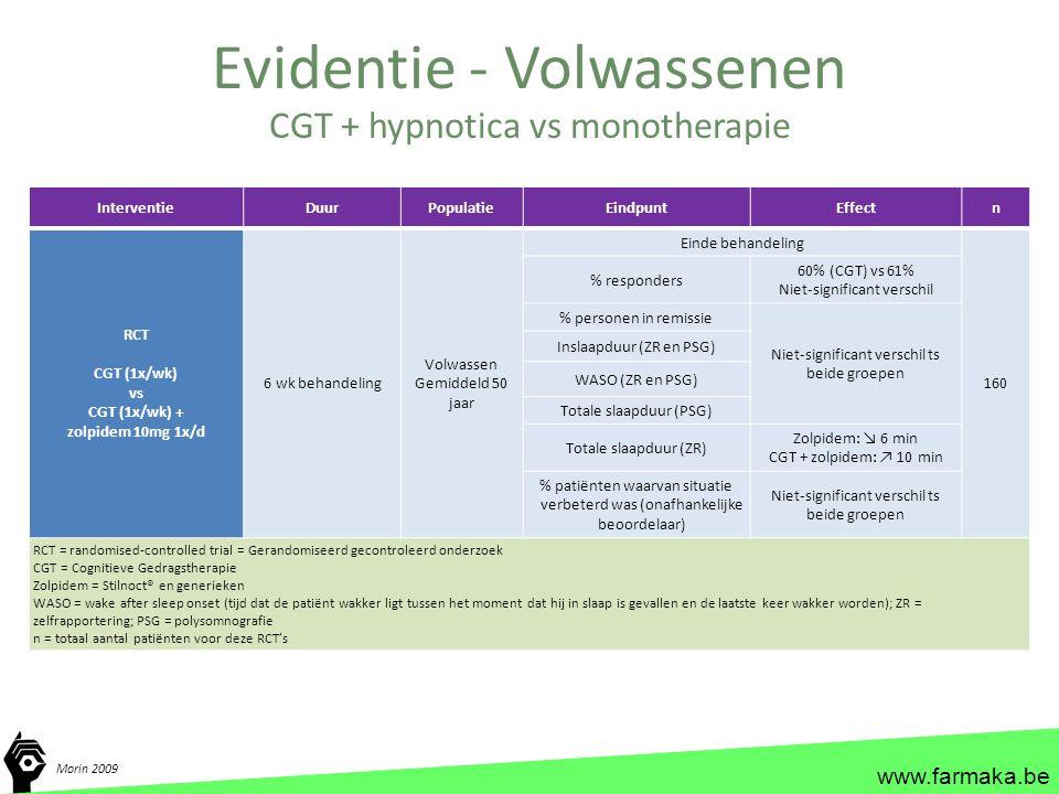 www.farmaka.be Evidentie - Volwassenen Morin 2009 CGT + hypnotica vs monotherapie InterventieDuurPopulatieEindpuntEffectn RCT CGT (1x/wk) vs CGT (1x/w
