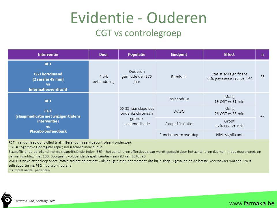 www.farmaka.be Evidentie - Ouderen Germain 2006, Soeffing 2008 InterventieDuurPopulatieEindpuntEffectn RCT CGT kortdurend (2 sessies 45 min) vs Inform