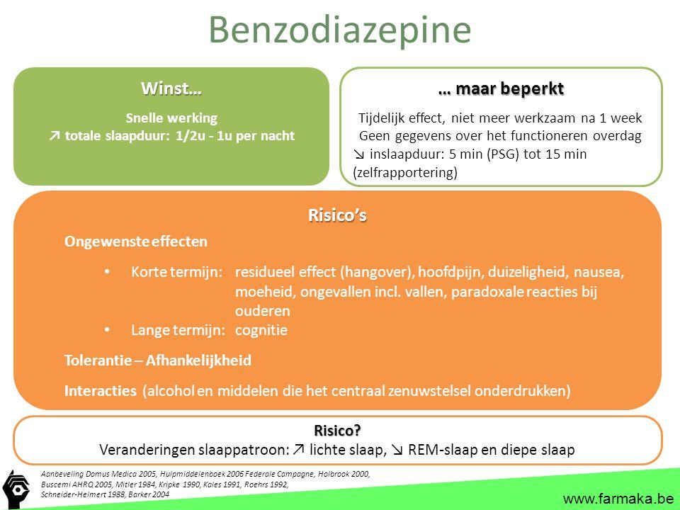 www.farmaka.be Benzodiazepine Aanbeveling Domus Medica 2005, Hulpmiddelenboek 2006 Federale Campagne, Holbrook 2000, Buscemi AHRQ 2005, Mitler 1984, K