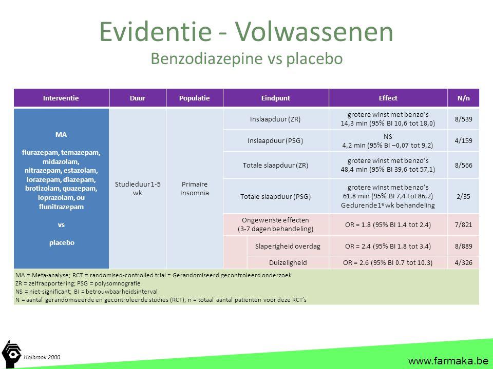 www.farmaka.be Evidentie - Volwassenen Holbrook 2000 Benzodiazepine vs placebo InterventieDuurPopulatieEindpuntEffectN/n MA flurazepam, temazepam, mid