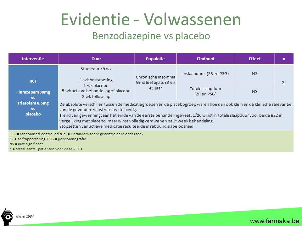 www.farmaka.be Evidentie - Volwassenen Mitler 1984 Benzodiazepine vs placebo InterventieDuurPopulatieEindpuntEffectn RCT Flurazepam 30mg vs Triazolam