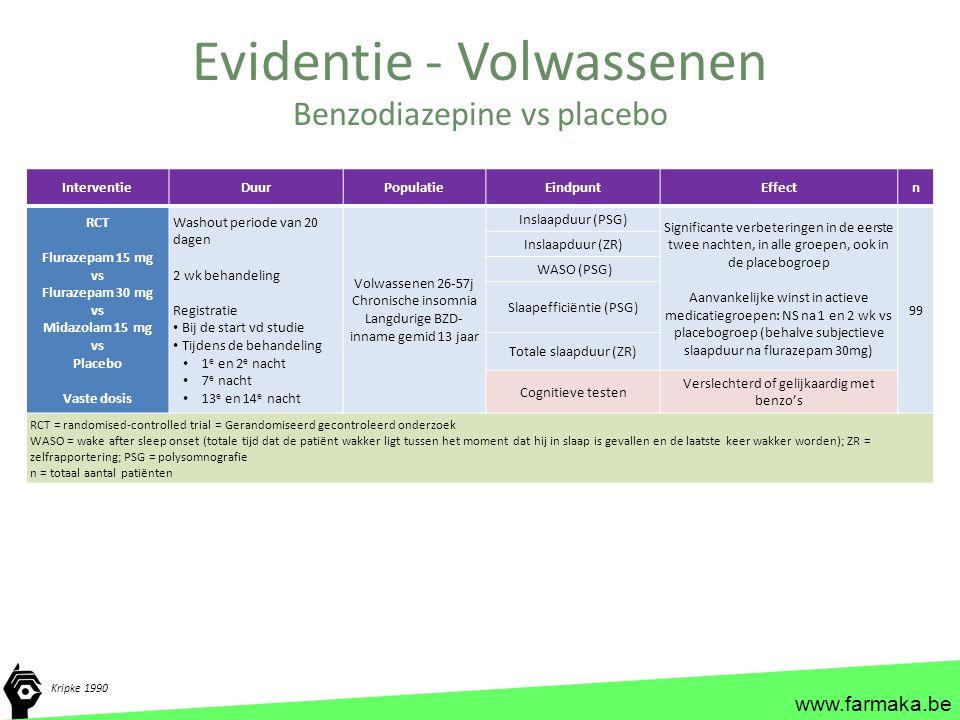 www.farmaka.be Evidentie - Volwassenen Kripke 1990 Benzodiazepine vs placebo InterventieDuurPopulatieEindpuntEffectn RCT Flurazepam 15 mg vs Flurazepa