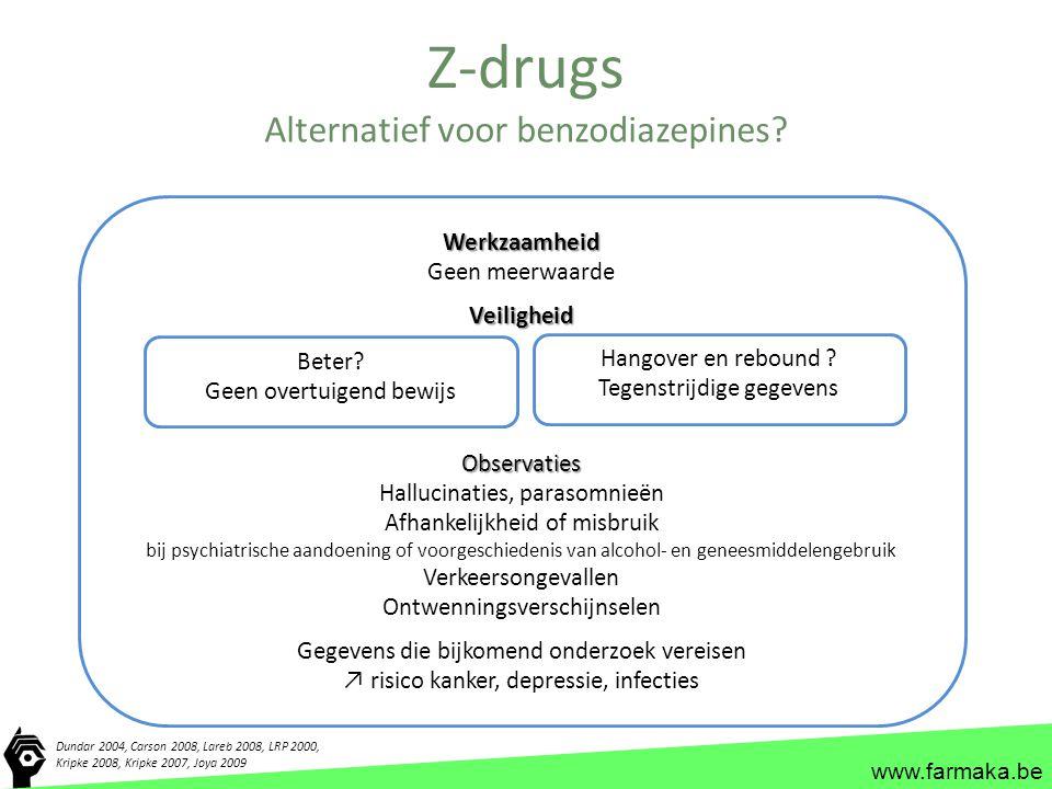 www.farmaka.be Z-drugs Dundar 2004, Carson 2008, Lareb 2008, LRP 2000, Kripke 2008, Kripke 2007, Joya 2009 Alternatief voor benzodiazepines? Werkzaamh