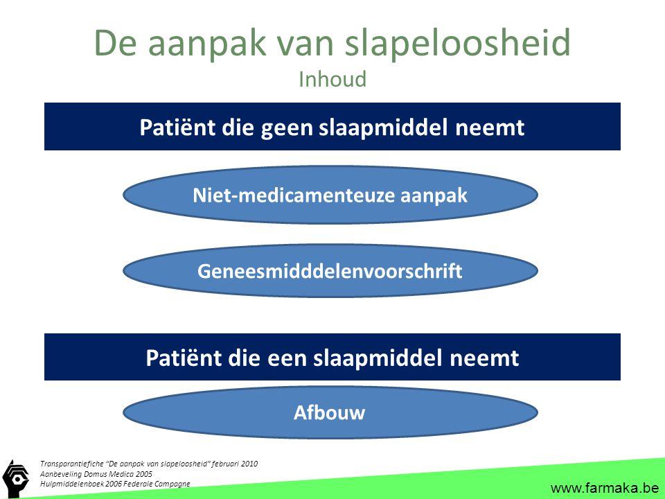 www.farmaka.be Evidentie - Ouderen Sivertsen 2006 InterventiePopulatieEindpuntEffectn RCT CGT (slaaphygiëne, stimuluscontrole, slaaprestrictie et cognitieve therapie) vs Zopiclone 7.5 mg of Placebo > 55 jaar Chronische insomnia Diepe slaap (PSG) Einde acute fase en na 6 mnd Langere duur met CGT 46 WASO (PSG) Einde acute fase en na 6 mnd Grotere afname met CGT Totale slaapduur (PSG) Geen significant verschil Slaapefficiëntie Einde acute fase Geen significant verschil Na 6 mnd Groter met CGT Zelfgerapporteerde criteria Einde acute fase Geen significant verschil tussen de drie groepen RCT = randomised-controlled trial = Gerandomiseerd gecontroleerd onderzoek Zopiclone = Imovane® en generieken Slaapefficiëntie berekend met de slaapefficiëntie-index (SEI) = het aantal uren effectieve slaap wordt gedeeld door het aantal uren dat men in bed doorbrengt, en vermenigvuldigd met 100.
