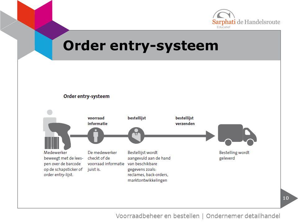 10 Voorraadbeheer en bestellen | Ondernemer detailhandel Order entry-systeem