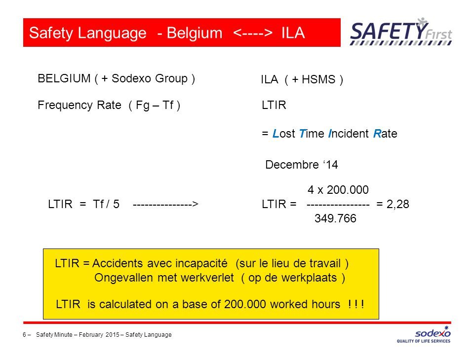7 –Safety Minute – February 2015 – Safety Language Safety Language - HSMS HSMS Health & Safety Management System System based on international norm OHSAS 18001 ( equivalent of ISO 9001 but only for Work Safety ) HSMS : to be implemented in all Sodexo countries worldwide.