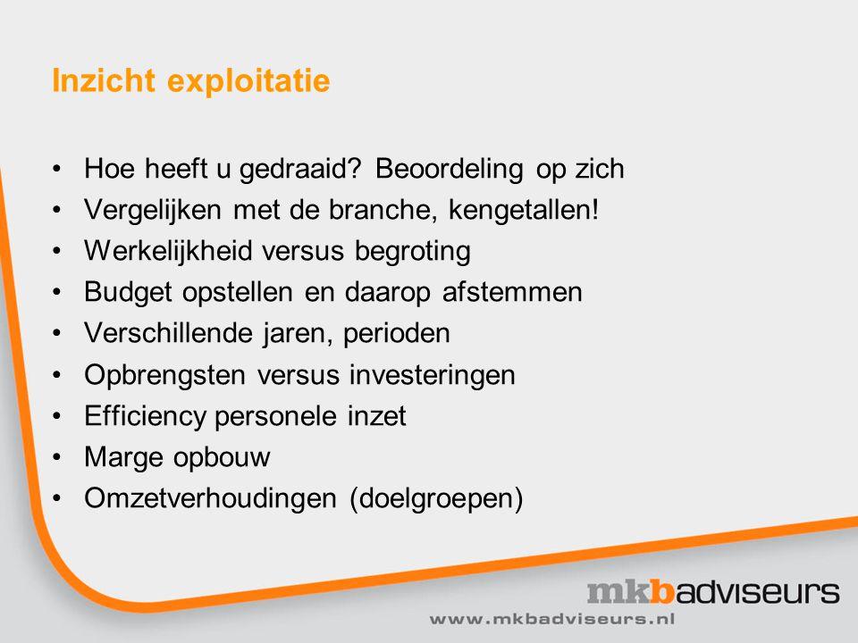 Omzet verhogen Hogere participatie (imago, concurrentie) Hogere besteding per klant (service) Verhogen van de prijs?.