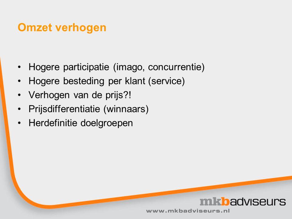 Hogere participatie/imago Snackbar, cafetaria, automatiek van 30% in 2008 naar 25% in 2011.