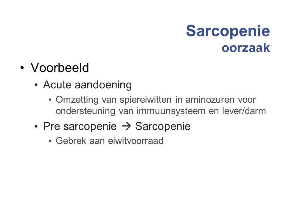 Sarcopenie oorzaak Voorbeeld Acute aandoening Omzetting van spiereiwitten in aminozuren voor ondersteuning van immuunsysteem en lever/darm Pre sarcope