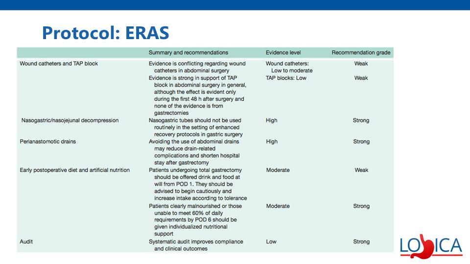 Protocol: ERAS