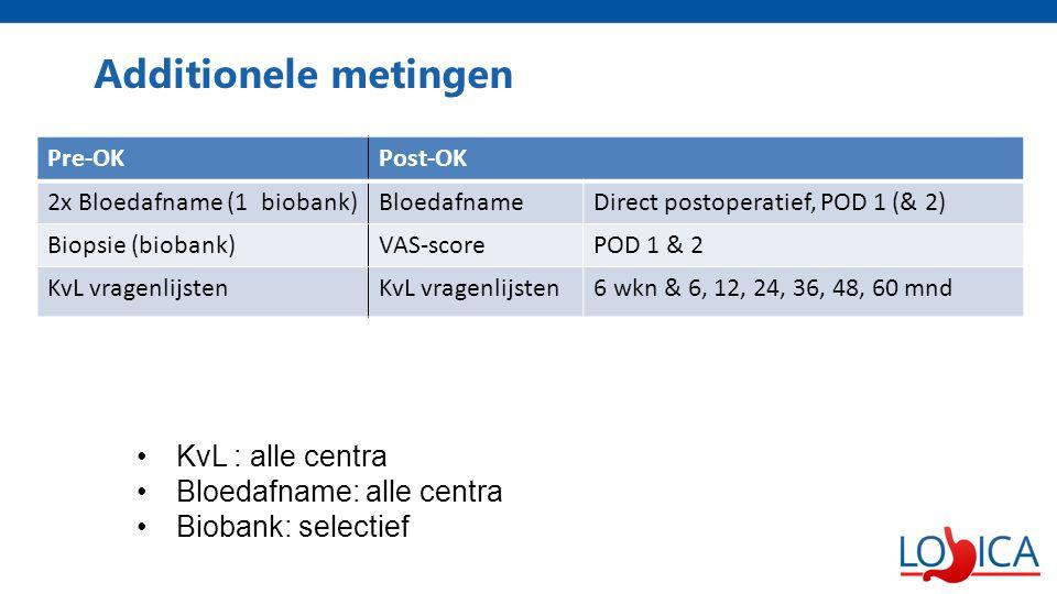 Additionele metingen Pre-OKPost-OK 2x Bloedafname (1 biobank)BloedafnameDirect postoperatief, POD 1 (& 2) Biopsie (biobank)VAS-scorePOD 1 & 2 KvL vragenlijsten 6 wkn & 6, 12, 24, 36, 48, 60 mnd KvL : alle centra Bloedafname: alle centra Biobank: selectief