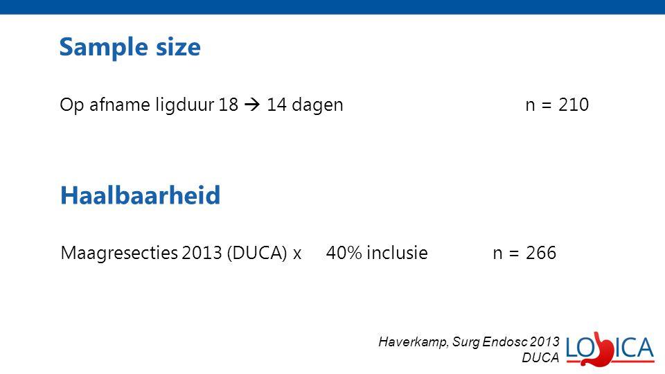 Sample size Op afname ligduur 18  14 dagenn = 210 Haalbaarheid Maagresecties 2013 (DUCA)x40% inclusien = 266 Haverkamp, Surg Endosc 2013 DUCA