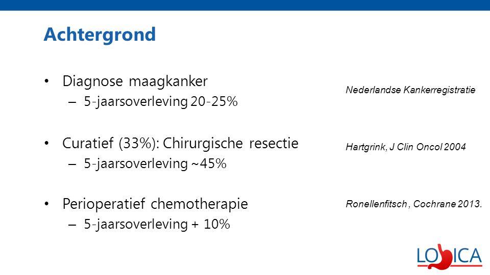 Diagnose maagkanker – 5-jaarsoverleving 20-25% Curatief (33%): Chirurgische resectie – 5-jaarsoverleving ~45% Perioperatief chemotherapie – 5-jaarsoverleving + 10% Achtergrond Nederlandse Kankerregistratie Hartgrink, J Clin Oncol 2004 Ronellenfitsch, Cochrane 2013.