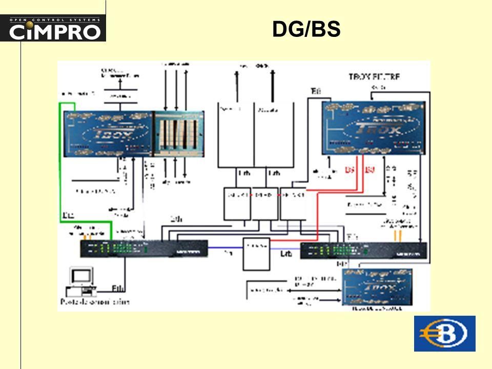 DG/BS