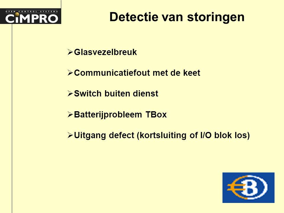 Detectie van storingen  Glasvezelbreuk  Communicatiefout met de keet  Switch buiten dienst  Batterijprobleem TBox  Uitgang defect (kortsluiting of I/O blok los)