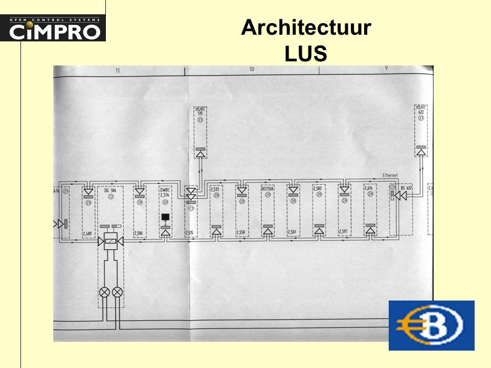 Architectuur LUS