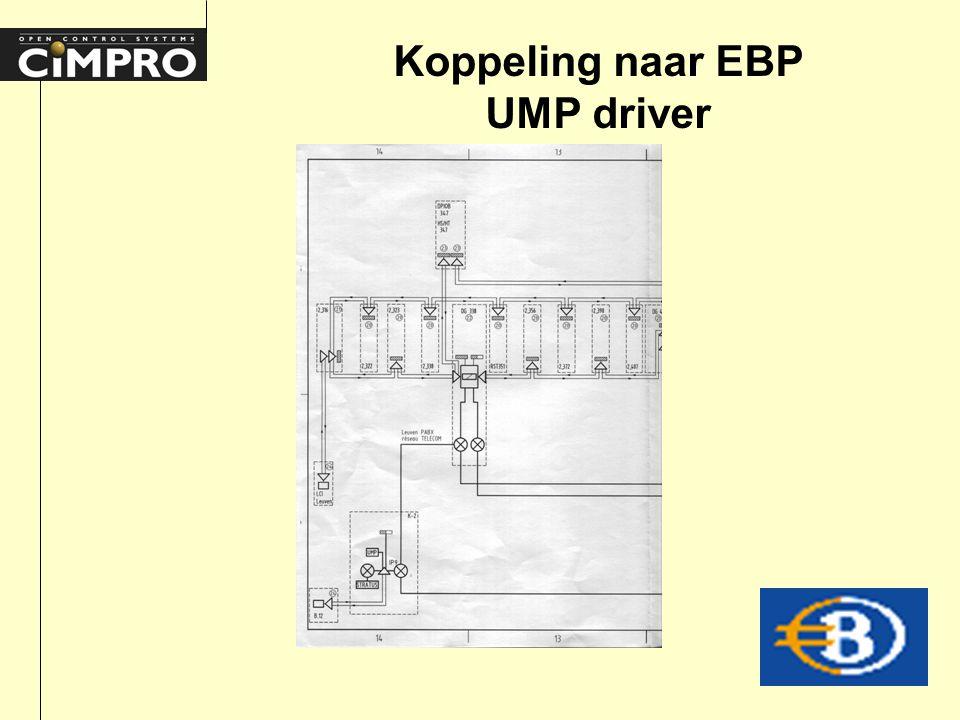 Koppeling naar EBP UMP driver