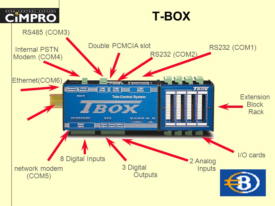 T-BOX Internal PSTN Modem (COM4) RS485 (COM3) RS232 (COM2) RS232 (COM1) network modem (COM5) 8 Digital Inputs 3 Digital Outputs 2 Analog Inputs Extens