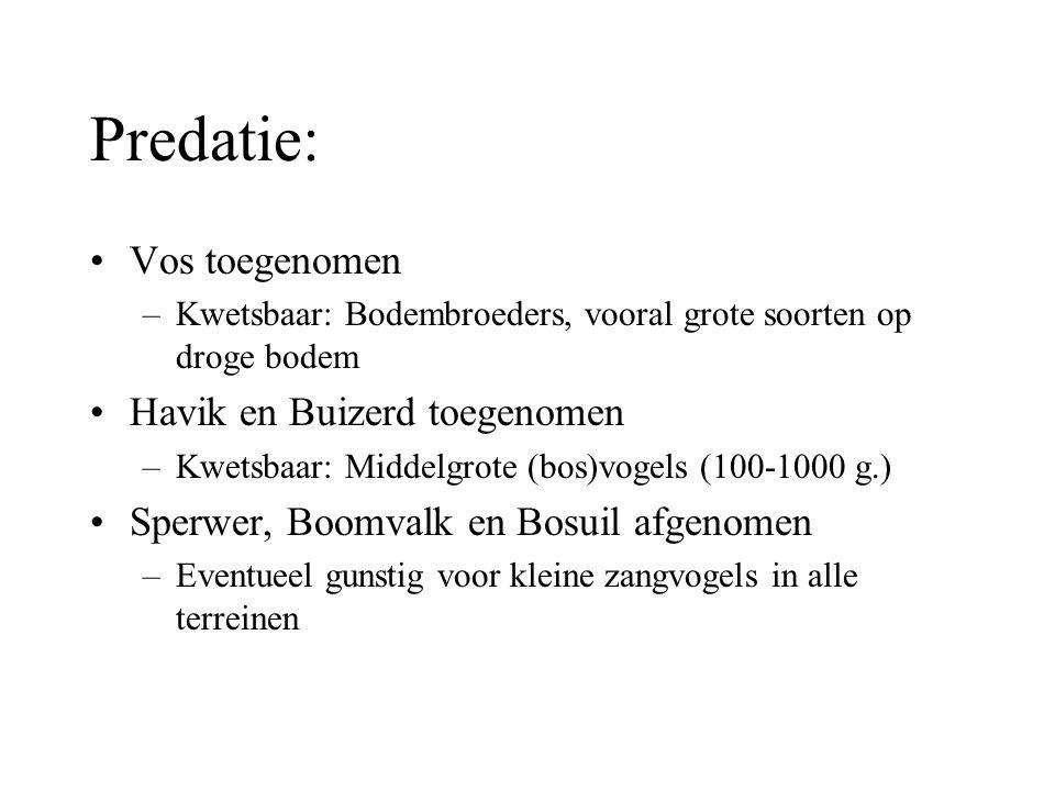 Predatie: Vos toegenomen –Kwetsbaar: Bodembroeders, vooral grote soorten op droge bodem Havik en Buizerd toegenomen –Kwetsbaar: Middelgrote (bos)vogel