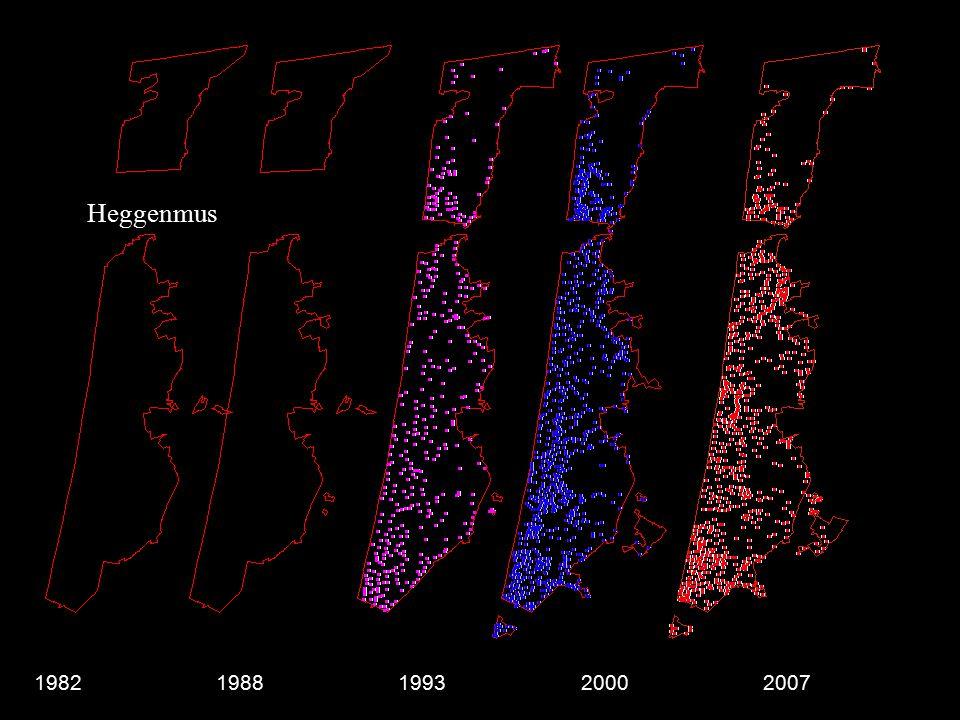 Heggenmus 19821988199320002007
