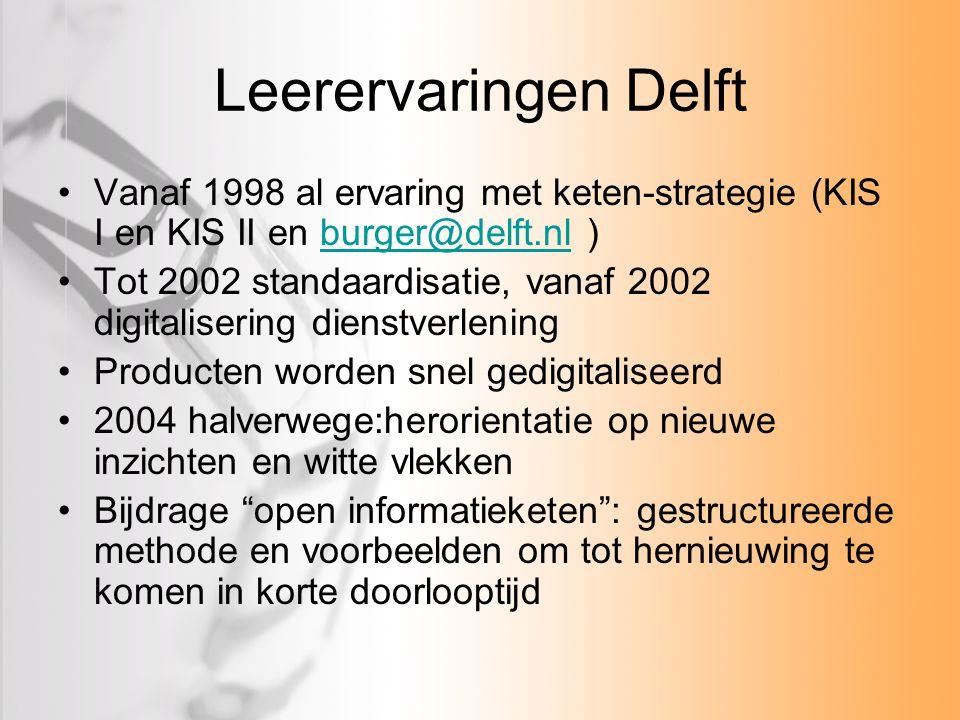 Leerervaringen Delft Vanaf 1998 al ervaring met keten-strategie (KIS I en KIS II en burger@delft.nl )burger@delft.nl Tot 2002 standaardisatie, vanaf 2