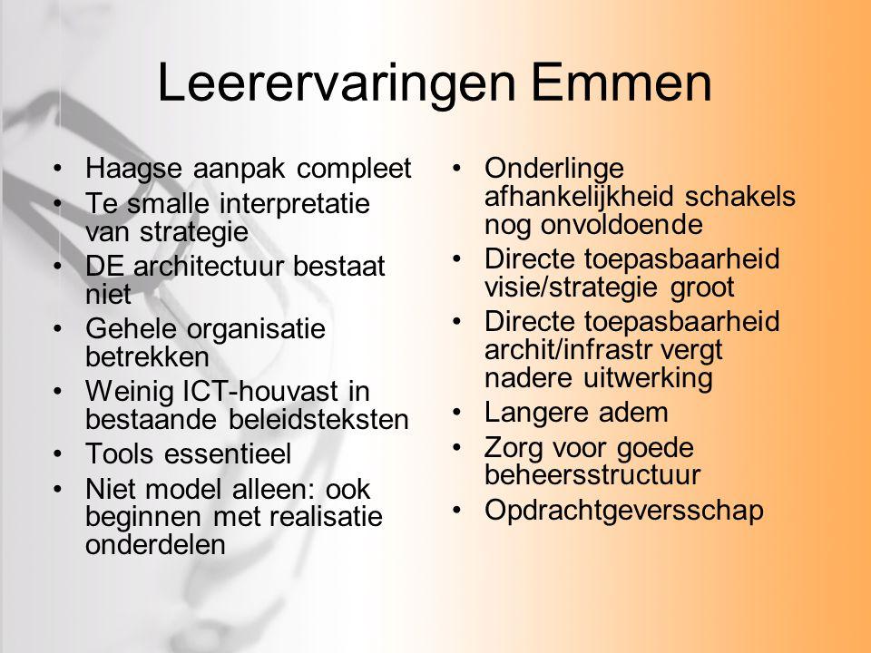 Leerervaringen Emmen Haagse aanpak compleet Te smalle interpretatie van strategie DE architectuur bestaat niet Gehele organisatie betrekken Weinig ICT