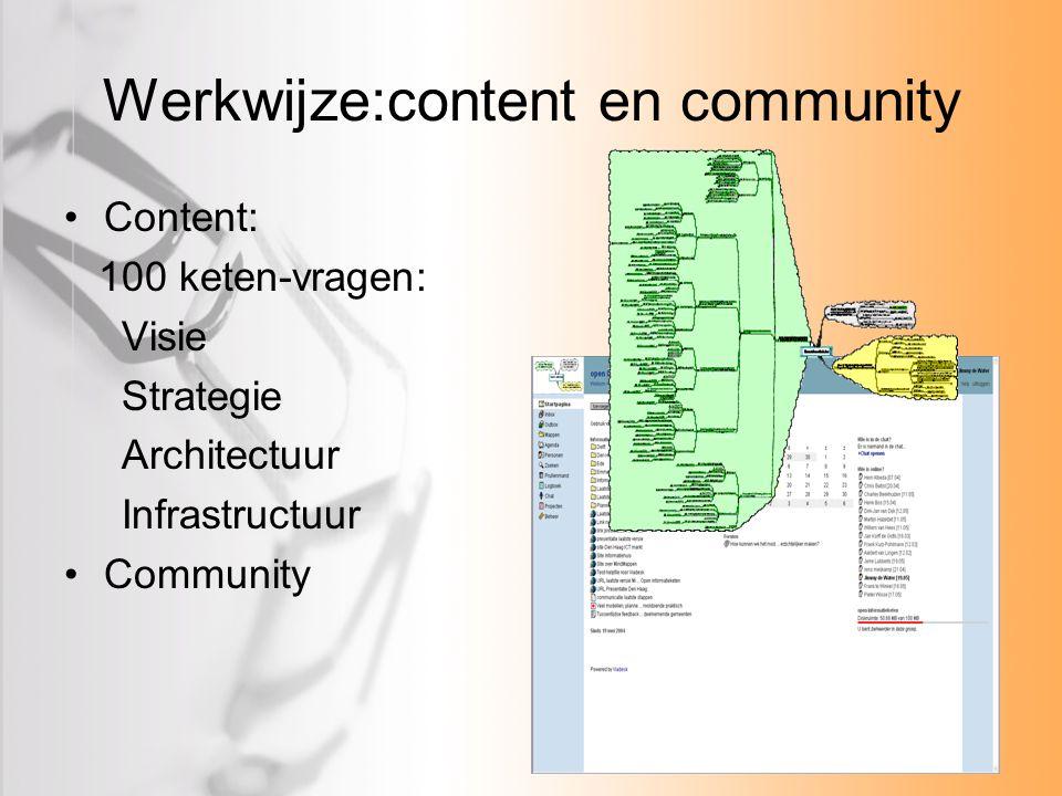 Werkwijze:content en community Content: 100 keten-vragen: Visie Strategie Architectuur Infrastructuur Community