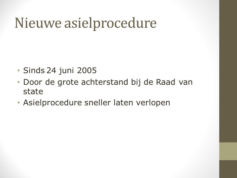Opvang asielzoekers in België Geplaatste door dienst Dispatching van Fedasil Materiële hulp Mogen niet werken