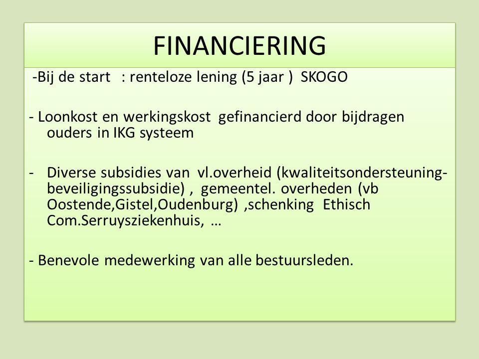 FINANCIERING -Bij de start : renteloze lening (5 jaar ) SKOGO - Loonkost en werkingskost gefinancierd door bijdragen ouders in IKG systeem -Diverse su