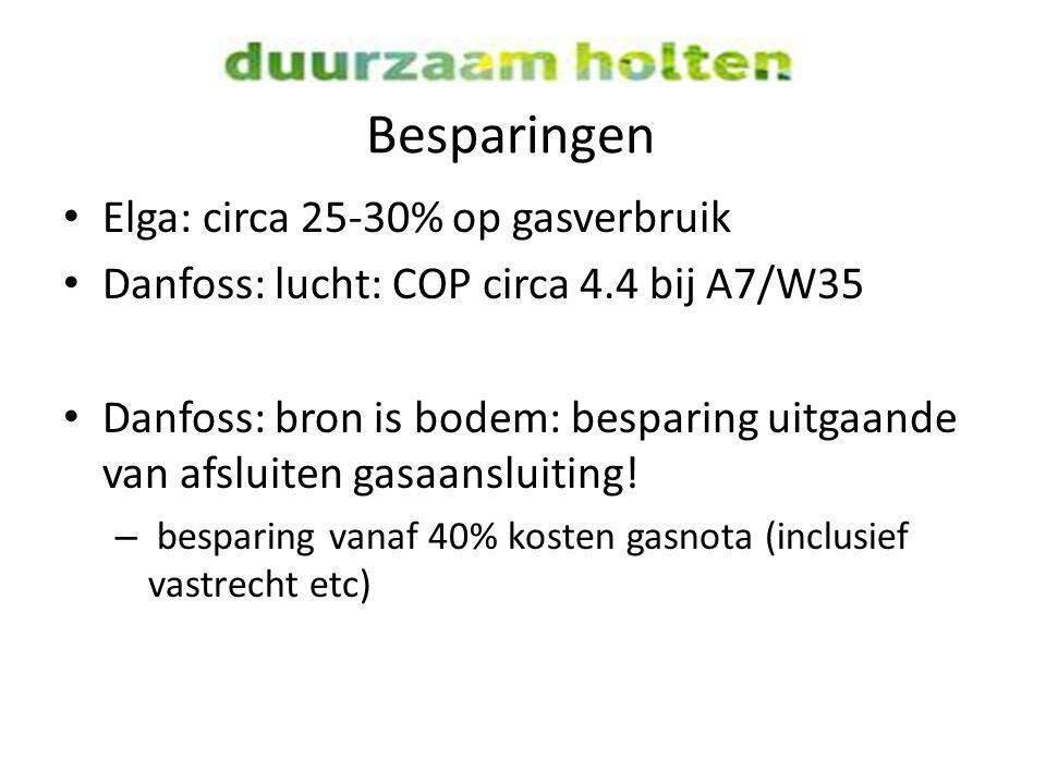Besparingen Elga: circa 25-30% op gasverbruik Danfoss: lucht: COP circa 4.4 bij A7/W35 Danfoss: bron is bodem: besparing uitgaande van afsluiten gasaa