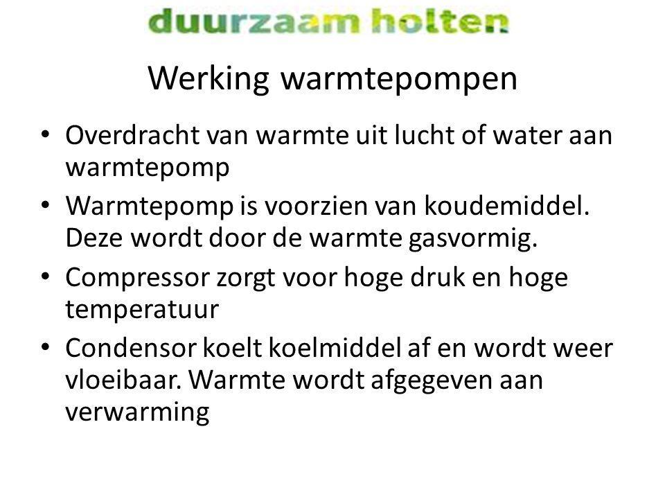 Werking warmtepompen Overdracht van warmte uit lucht of water aan warmtepomp Warmtepomp is voorzien van koudemiddel. Deze wordt door de warmte gasvorm