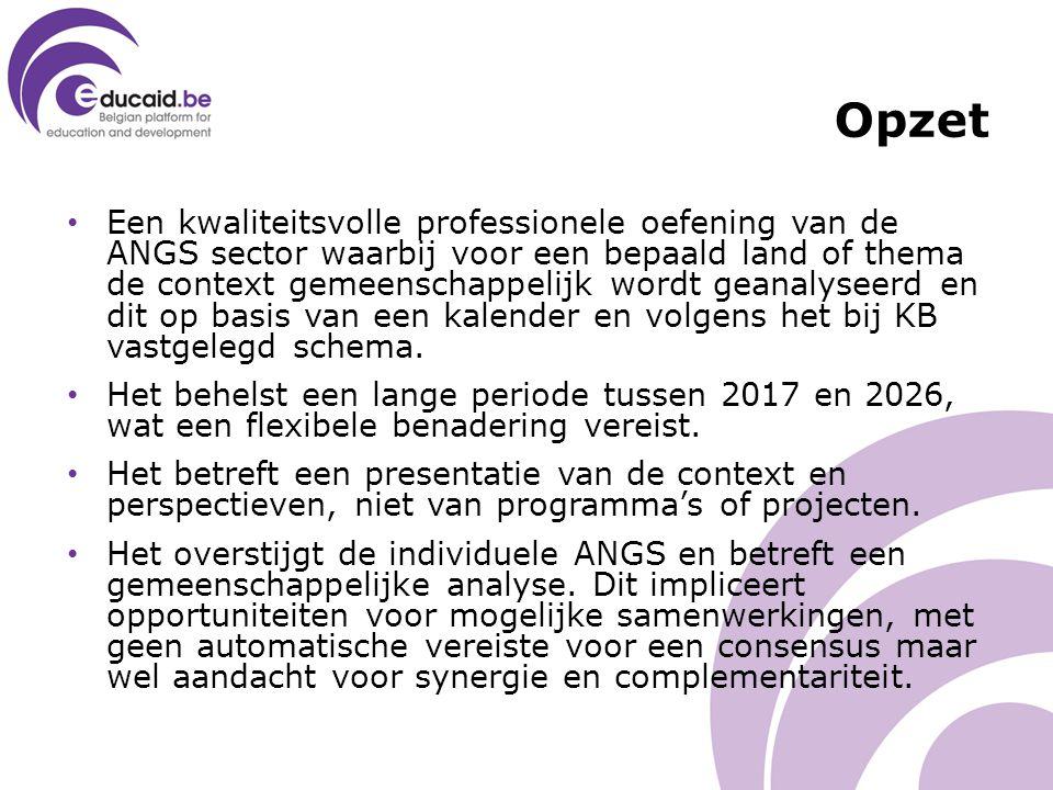 Opzet Een kwaliteitsvolle professionele oefening van de ANGS sector waarbij voor een bepaald land of thema de context gemeenschappelijk wordt geanalys