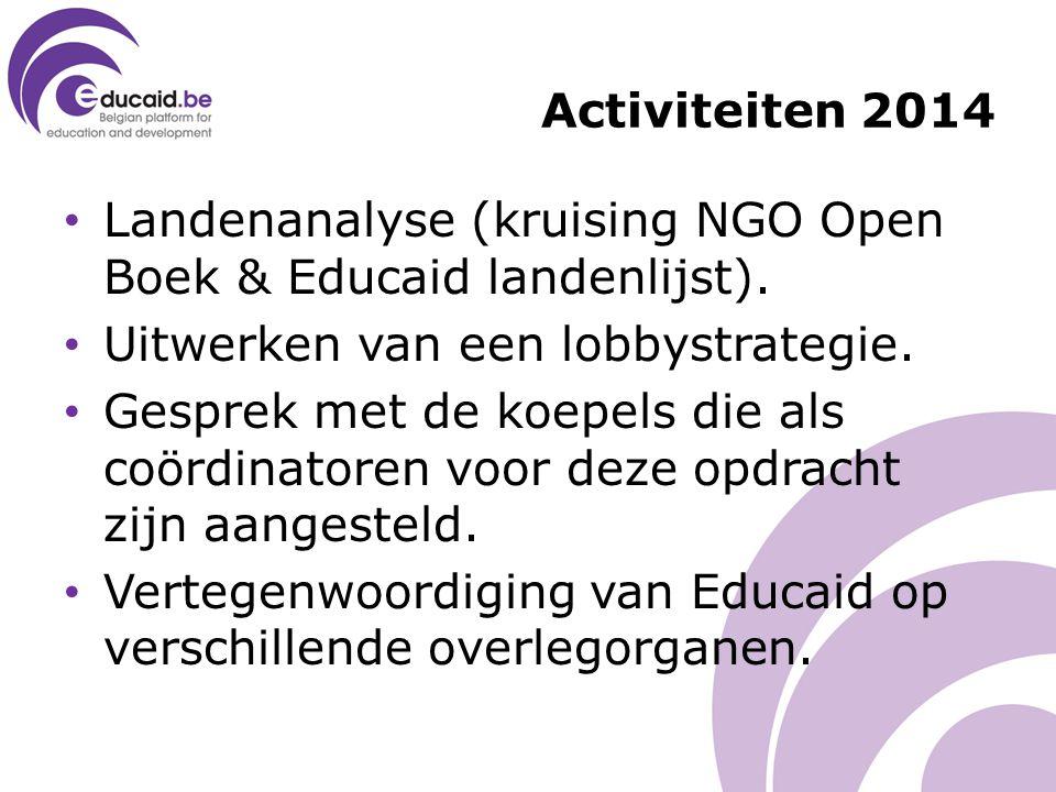 Landenanalyse (kruising NGO Open Boek & Educaid landenlijst). Uitwerken van een lobbystrategie. Gesprek met de koepels die als coördinatoren voor deze