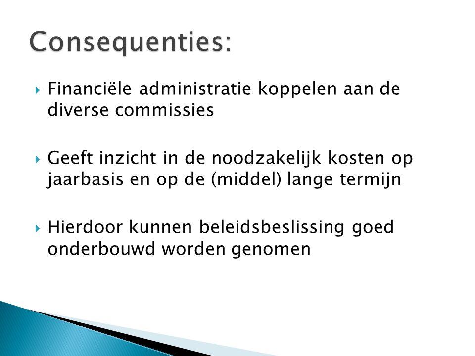  Financiële administratie koppelen aan de diverse commissies  Geeft inzicht in de noodzakelijk kosten op jaarbasis en op de (middel) lange termijn 