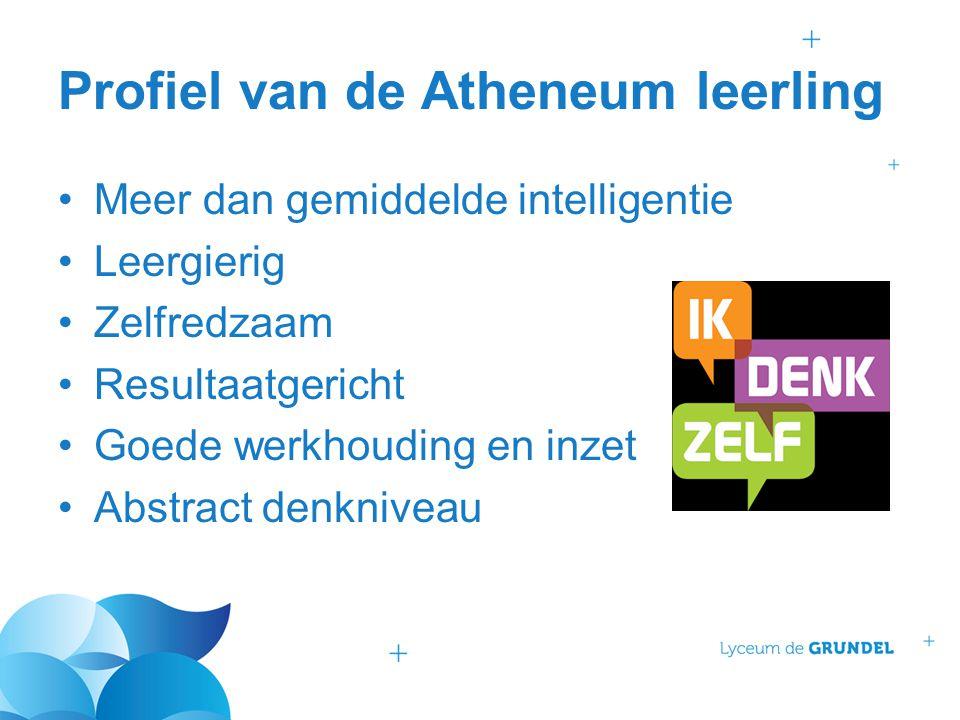 Profiel van de Atheneum leerling Meer dan gemiddelde intelligentie Leergierig Zelfredzaam Resultaatgericht Goede werkhouding en inzet Abstract denkniveau