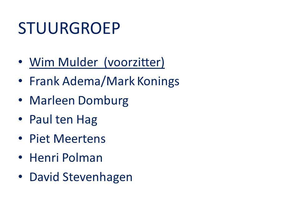STUURGROEP Wim Mulder (voorzitter) Frank Adema/Mark Konings Marleen Domburg Paul ten Hag Piet Meertens Henri Polman David Stevenhagen