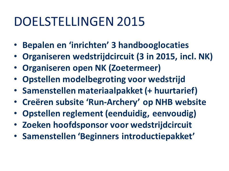 DOELSTELLINGEN 2015 Bepalen en 'inrichten' 3 handbooglocaties Organiseren wedstrijdcircuit (3 in 2015, incl. NK) Organiseren open NK (Zoetermeer) Opst