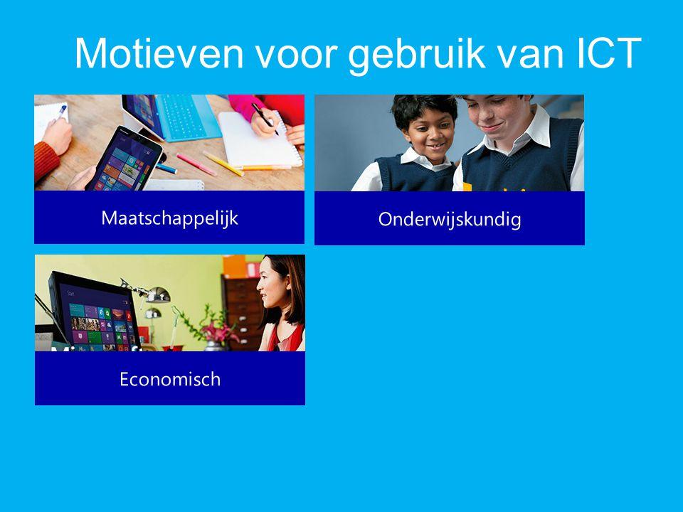 Motieven voor gebruik van ICT